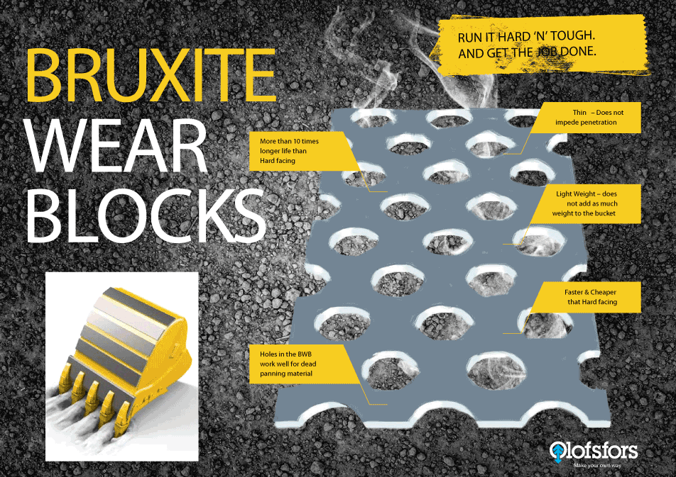 Bruxite Wear Blocks