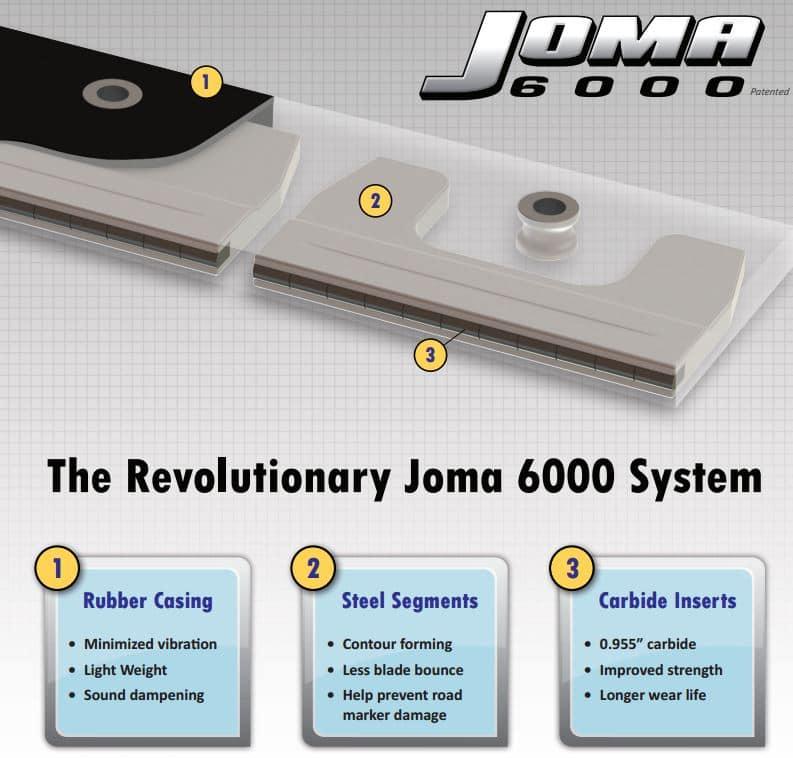 JOMA 6000 promotion