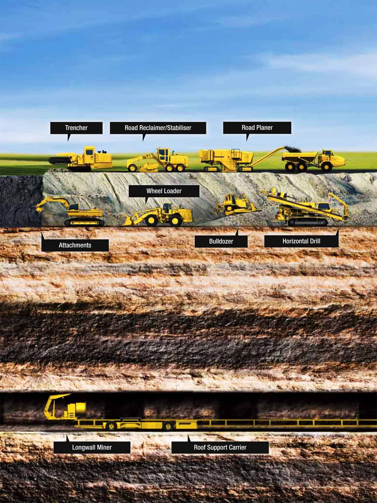 Illustration of mining vehicles working in a mine
