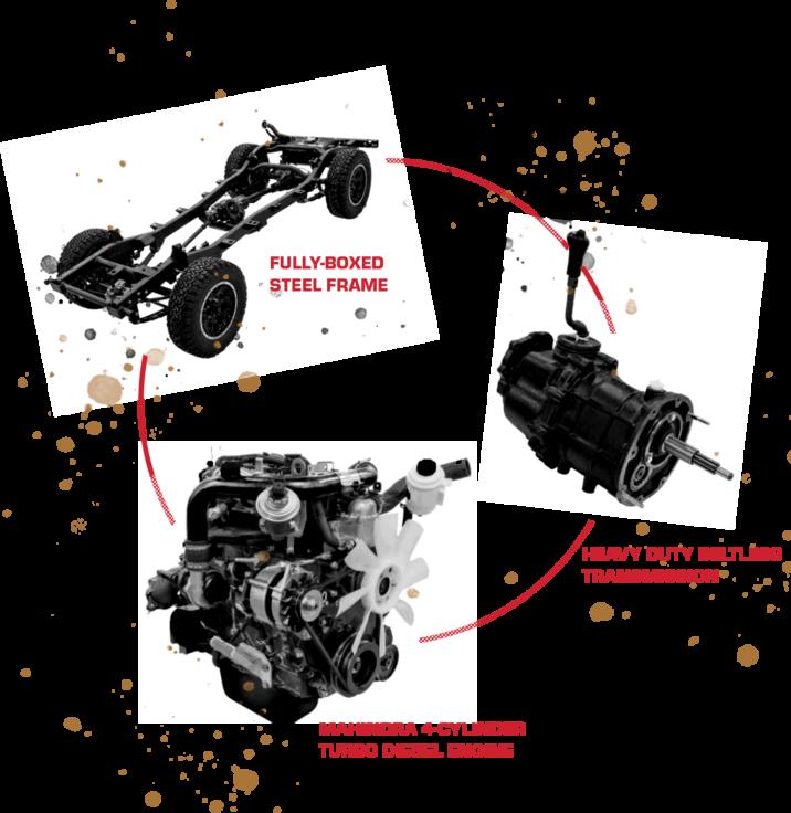 ROXOR mining vehicle Frame Engine Trans