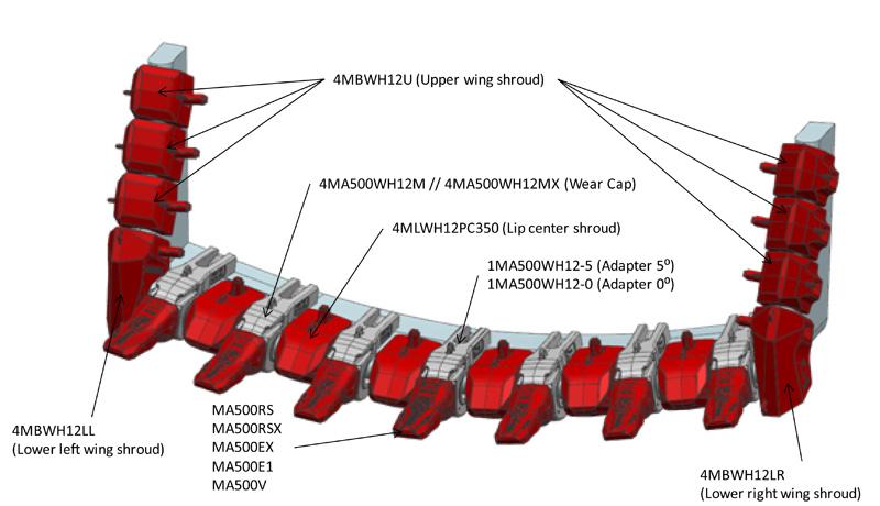 MTG Cable Shovels P&H