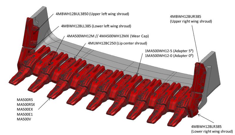 MTG Cable Shovels a part of the MTG Lip System