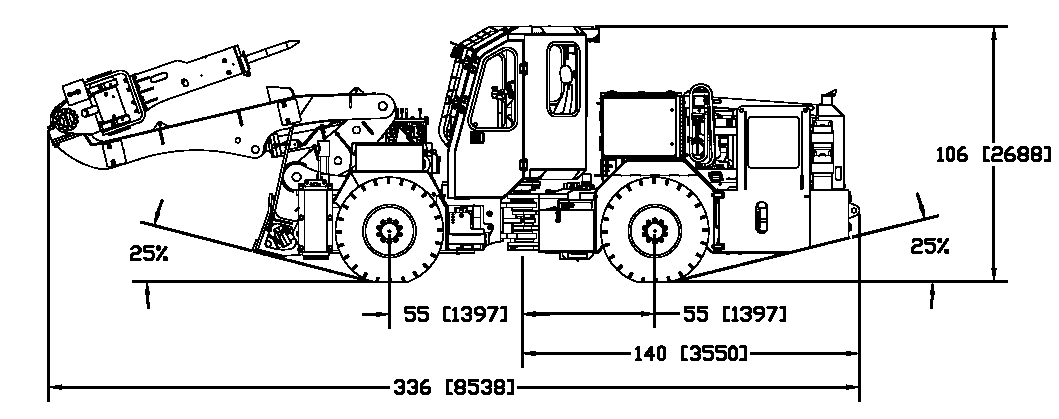 Scale BOSS diagram